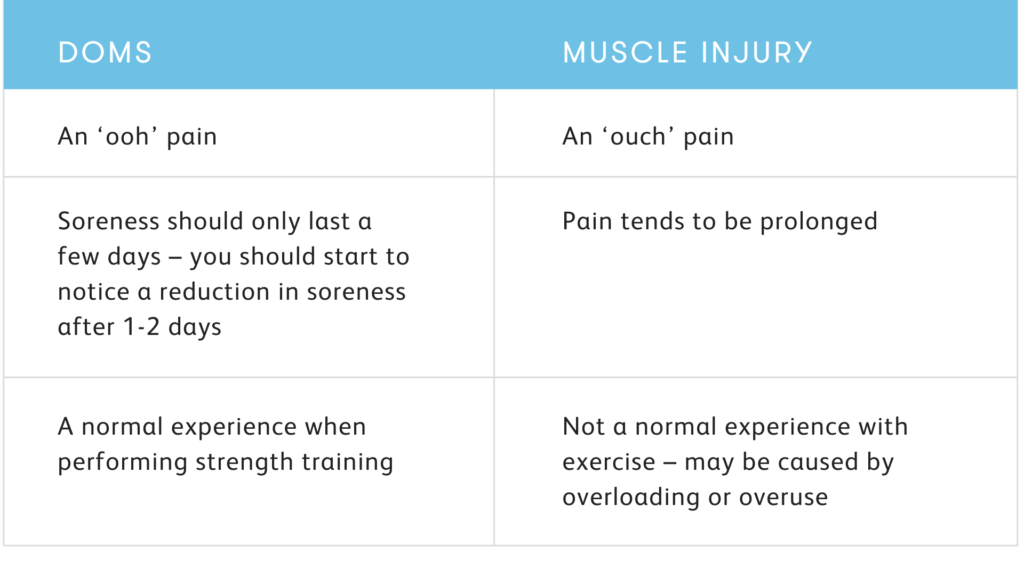 Key differences between muscle injury and DOMS